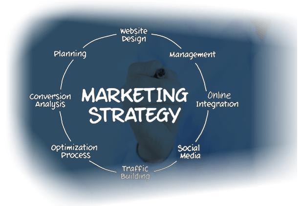 marketing strategy, digital marketing